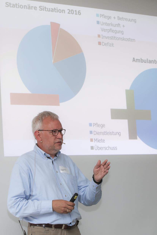 Tom Best, Christliches Sozialwerk Harreshausen